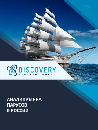 Анализ рынка парусов в России
