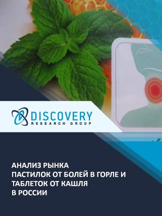Маркетинговое исследование - Анализ рынка пастилок от болей в горле и таблеток от кашля в России
