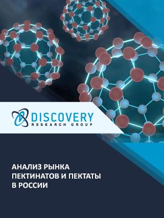 Маркетинговое исследование - Анализ рынка пектинатов и пектаты в России