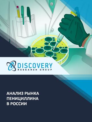 Маркетинговое исследование - Анализ рынка пенициллина в России