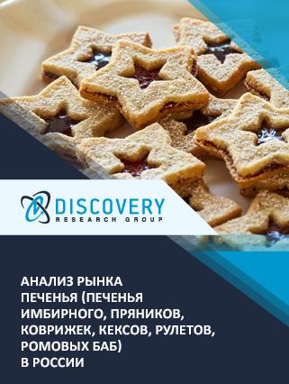 Маркетинговое исследование - Анализ рынка печенья (печенья имбирного, пряников, коврижек, кексов, рулетов, ромовых баб) в России