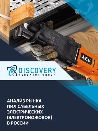 Маркетинговое исследование - Анализ рынка пил сабельных электрических (электроножовок) в России