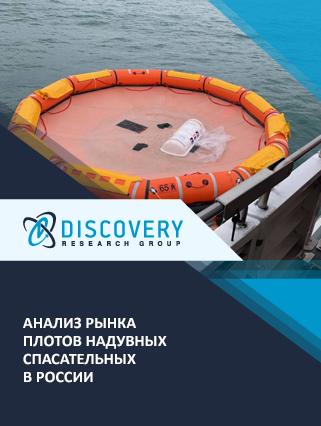 Маркетинговое исследование - Анализ рынка плотов надувных спасательных в России