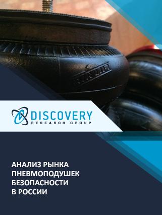 Маркетинговое исследование - Анализ рынка пневмоподушек безопасности в России
