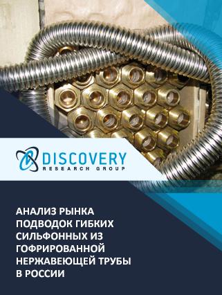 Маркетинговое исследование - Анализ рынка подводок гибких сильфонных из гофрированной нержавеющей трубы в России