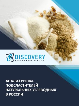 Маркетинговое исследование - Анализ рынка подсластителей натуральных углеводных в России