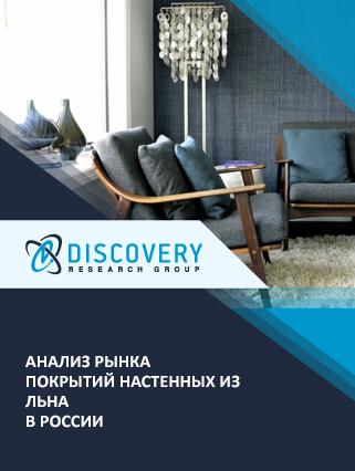 Маркетинговое исследование - Анализ рынка покрытий настенных из льна в России