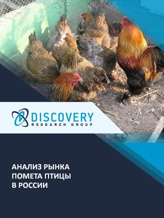 Маркетинговое исследование - Анализ рынка помета птицы в России