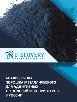 Анализ рынка порошка металлического для аддитивных технологий и 3D-принтеров в России