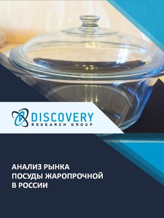 Анализ рынка посуды жаропрочной в России