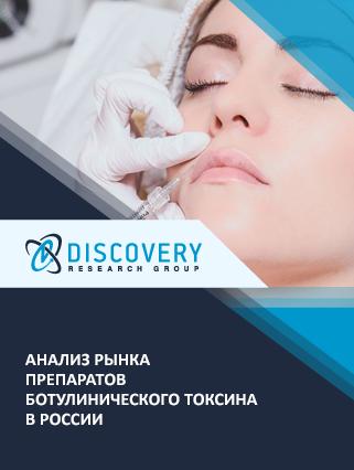 Маркетинговое исследование - Анализ рынка ботулинического токсина в России (с базой импорта-экспорта)