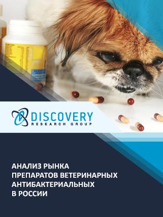 Маркетинговое исследование - Анализ рынка препаратов ветеринарных антибактериальных в России