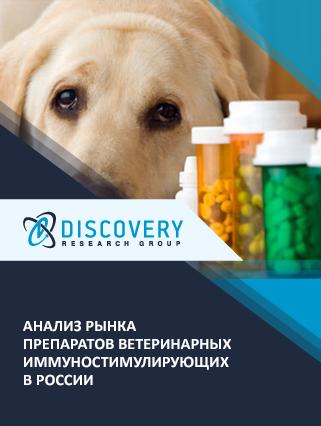 Маркетинговое исследование - Анализ рынка препаратов ветеринарных иммуностимулирующих в России