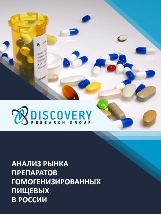 Маркетинговое исследование - Анализ рынка препаратов гомогенизированных пищевых в России