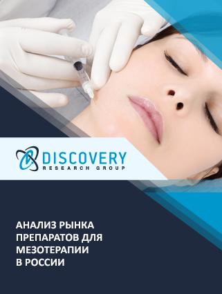Маркетинговое исследование - Анализ рынка препаратов для мезотерапии в России