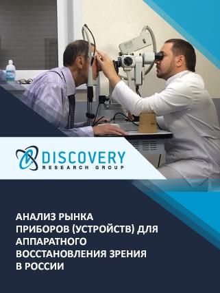 Анализ рынка приборов (устройств) для аппаратного восстановления зрения в России
