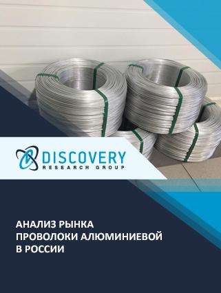Маркетинговое исследование - Анализ рынка проволоки алюминиевой в России