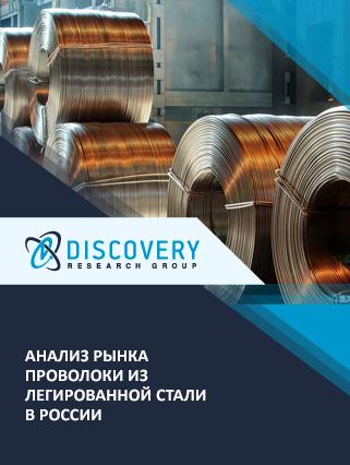 Маркетинговое исследование - Анализ рынка проволоки из легированной стали в России