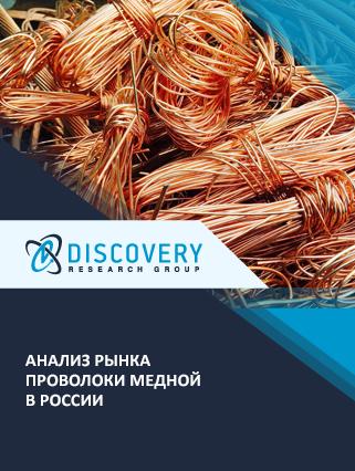 Маркетинговое исследование - Анализ рынка проволоки медной в России