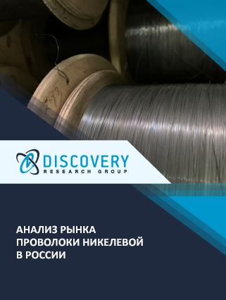 Анализ рынка проволоки никелевой в России