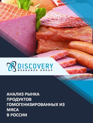 Анализ рынка продуктов гомогенизированных из мяса в России