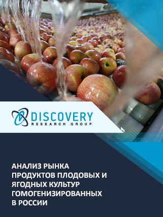 Маркетинговое исследование - Анализ рынка продуктов плодовых и ягодных культур гомогенизированных в России