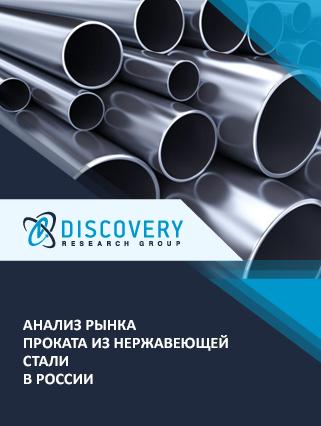 Маркетинговое исследование - Анализ рынка проката из нержавеющей стали в России