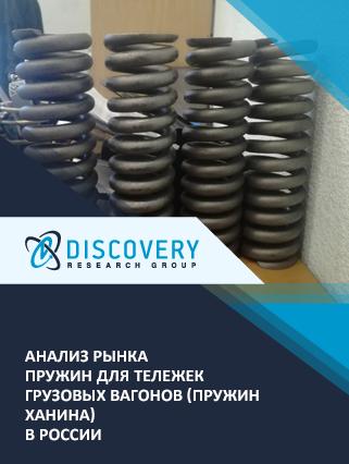 Анализ рынка пружин для тележек грузовых вагонов (пружин Ханина) в России