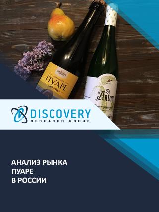 Маркетинговое исследование - Анализ рынка пуаре в России