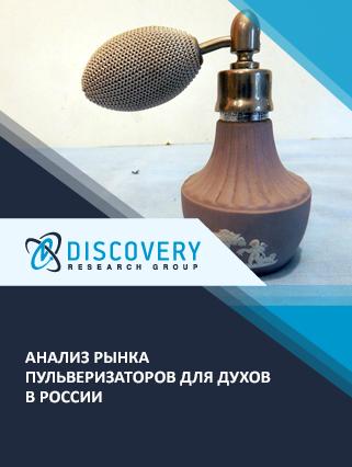 Анализ рынка пульверизаторов для духов в России