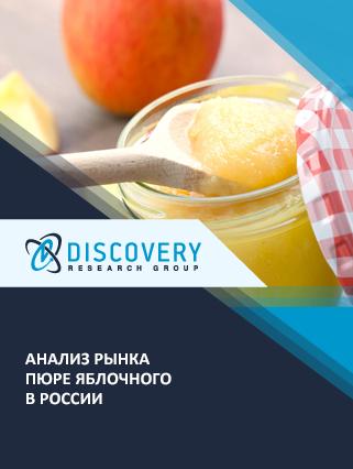 Маркетинговое исследование - Анализ рынка пюре яблочного в России