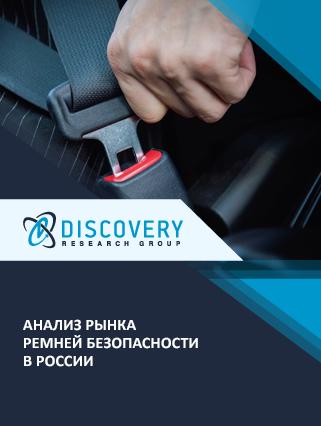 Маркетинговое исследование - Анализ рынка ремней безопасности в России