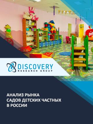 Маркетинговое исследование - Анализ рынка садов детских частных в России