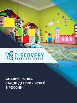 Маркетинговое исследование - Анализ рынка садов детских яслей в России