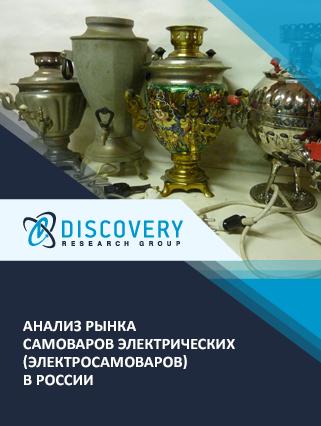 Маркетинговое исследование - Анализ рынка самоваров электрических (электросамоваров) в России