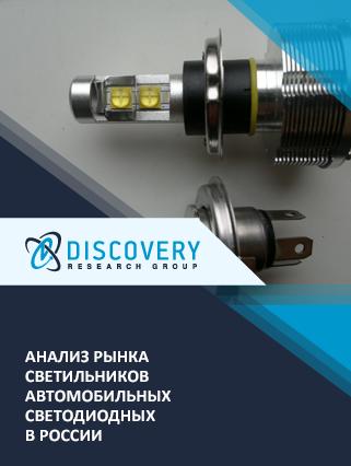 Маркетинговое исследование - Анализ рынка светильников автомобильных светодиодных в России