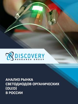 Маркетинговое исследование - Анализ рынка светодиодов органических (OLED) в России
