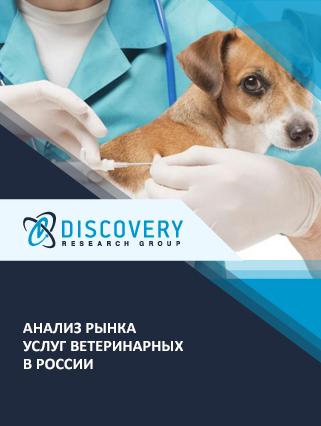 Маркетинговое исследование - Анализ рынка услуг ветеринарных в России