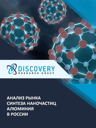 Маркетинговое исследование - Анализ рынка синтеза наночастиц алюминия в России