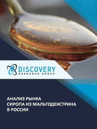 Маркетинговое исследование - Анализ рынка сиропа из мальтодекстрина в России