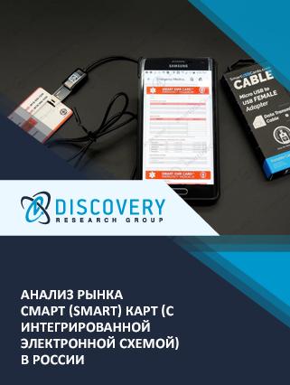 Маркетинговое исследование - Анализ рынка смарт (smart) карт (с интегрированной электронной схемой) в России
