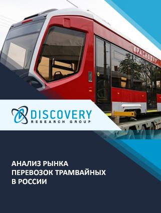 Анализ рынка перевозок трамвайных в России