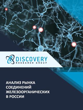 Анализ рынка соединений железоорганических в России