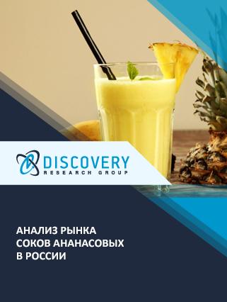 Маркетинговое исследование - Анализ рынка соков ананасовых в России
