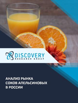 Маркетинговое исследование - Анализ рынка соков апельсиновых в России