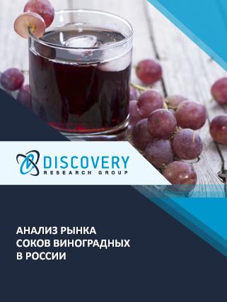 Маркетинговое исследование - Анализ рынка соков виноградных в России