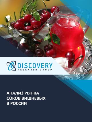 Маркетинговое исследование - Анализ рынка соков вишневых в России
