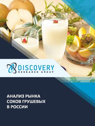 Маркетинговое исследование - Анализ рынка соков грушевых в России