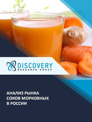 Маркетинговое исследование - Анализ рынка соков морковных в России