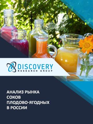 Маркетинговое исследование - Анализ рынка соков плодово-ягодных в России